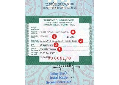 Acte Necesare Depunerea Turkey Visa