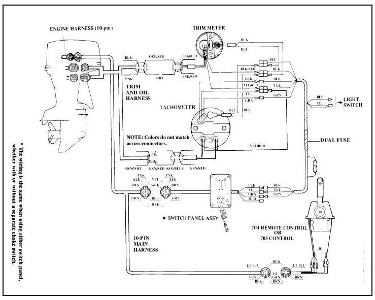 115 wire harness diagram yamaha outboard ignition switch wiring diagram general wiring  yamaha outboard ignition switch wiring