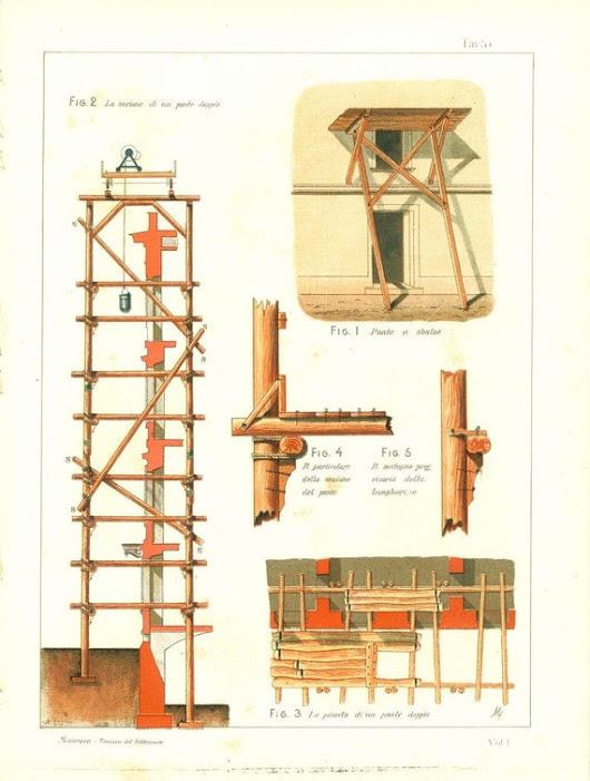 Drafting Scaffolds Details Technical Drawing by CarambasVintage