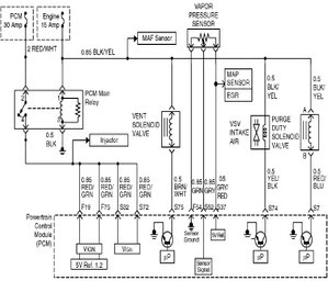 Technology Green Energy: Auto Electrical Diagram