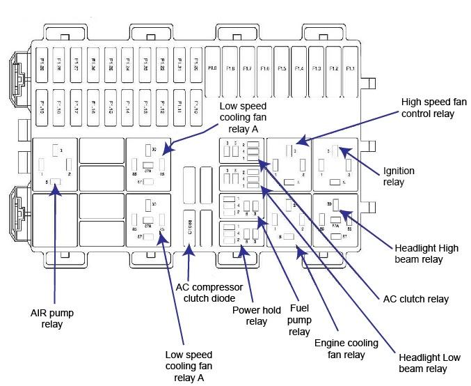 Bestseller: Engine Management Light Ford Focus 16 Tdci