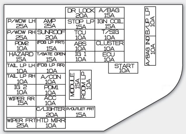 Kium Rio Fuse Box Diagram