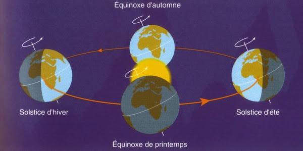 http://olravet.free.fr/AideCalendes/ET1.JPG