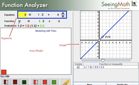 Solving Linear Equations with the Function Analyzer | The Concord Consortium