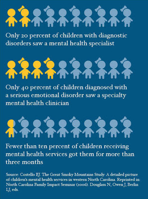 As Affordable Care Act Expands Coverage for Children's ...