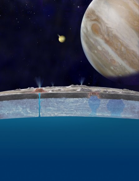 Astronomers hypothesize that chloride salts bubble up from the icy moon's global liquid ocean and reach the frozen surface where they are bombarded with sulfur from volcanoes on Jupiter's fourth largest moon, Io. This illustration of Europa (foreground), Jupiter (right) and Io (middle) is an artist's concept. Credit: Keck Observatory.