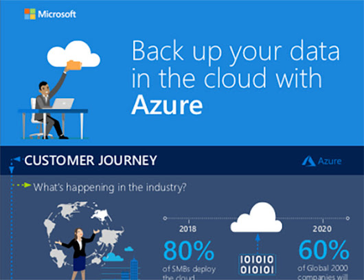 Back up your data in the cloud with Azure