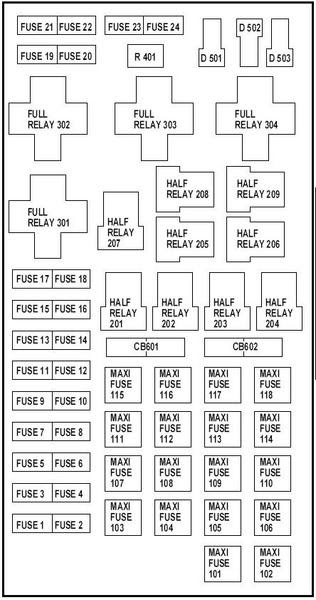 2003 Ford F 150 Fuse Diagram Wiring Diagram Example