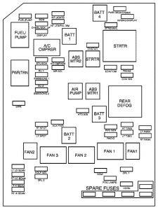 1971 Monte Carlo Fuse Box Wiring Diagrams Cooperate Cooperate Chatteriedelavalleedufelin Fr