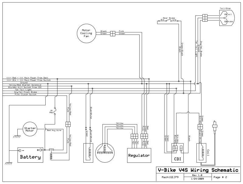 1980 Honda Atv Wiring Diagram