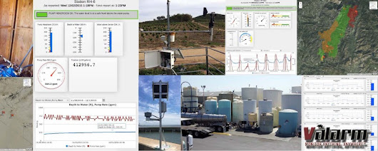 Monitoring Industrial Equipment, Machinery, Hydraulics, & Pumps with IoT Sensors, , + Web Dashboards