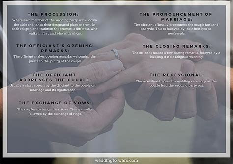 11 Wedding Ceremony Outlines With Free Templates   Wedding