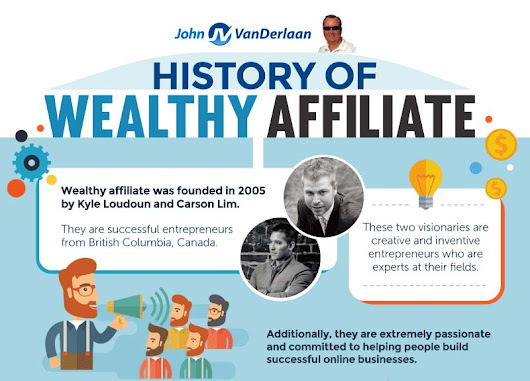The History of Wealthy Affiliate [Infographic]