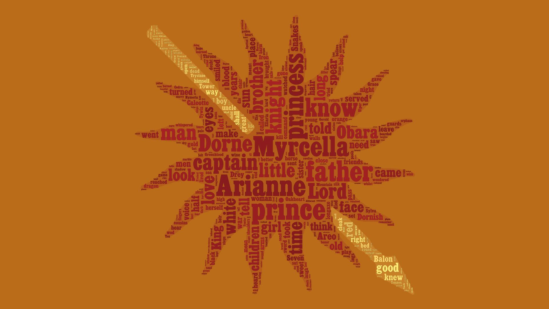 Asoiaf Word Nuvem Dorne As Cronicas De Gelo E Fogo Wallpaper