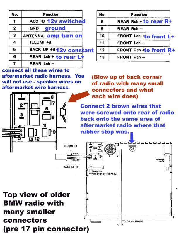 DIAGRAM] 2005 Bmw 530i Radio Wiring Diagram FULL Version HD Quality Wiring  Diagram - SPINEDIAGRAM.PARISBAROQUE.FRparisbaroque.fr