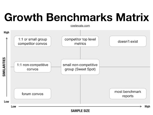 Growth Benchmarks Are (Mostly) Useless