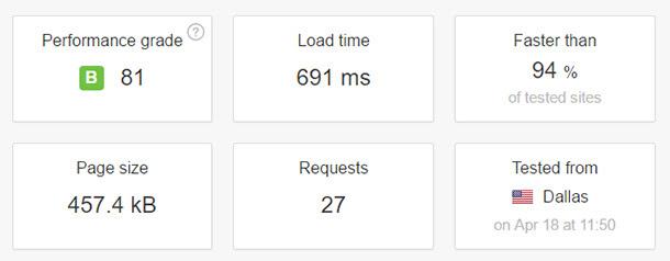 Speed test results for HostGator