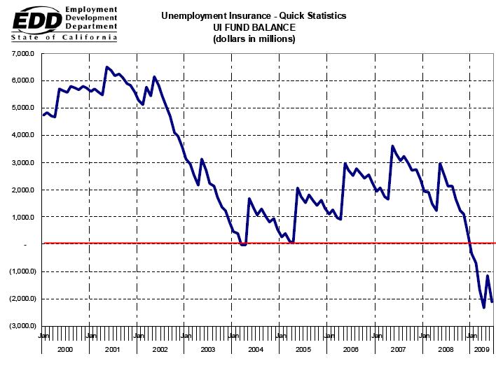 unemployment-insurance
