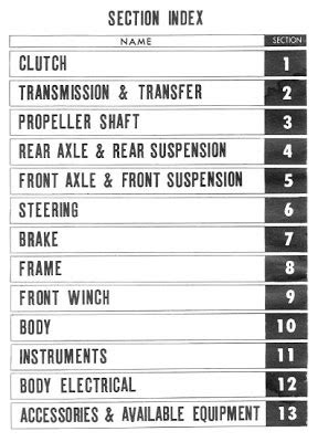 Toyota Land cruiser Chassis and body repair manual FJ43