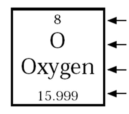 PERIODIC TABLE MASS OF OXYGEN