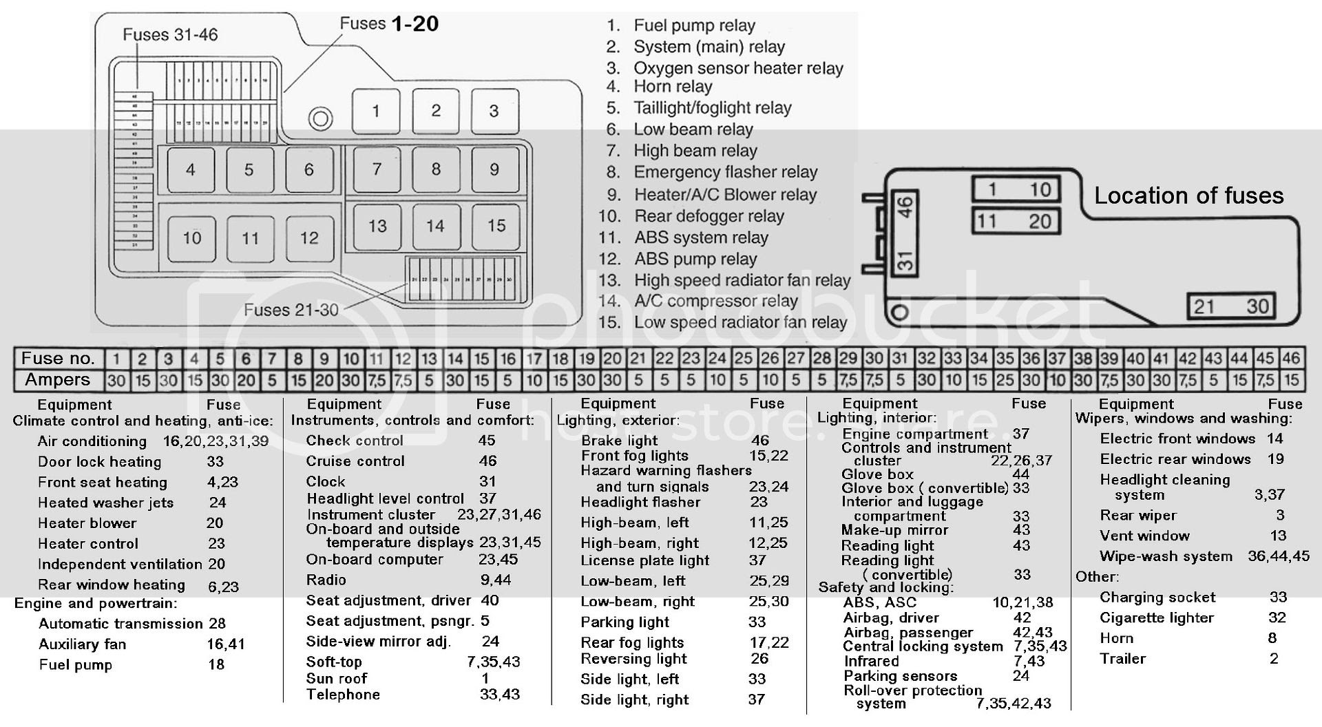 Diagram 2002 325i Fuse Diagram Full Version Hd Quality Fuse Diagram 99diagrams Cscervino It
