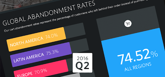 [Infographic] The Remarketing Report – Q2 2016