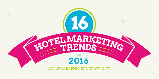 Infographic: The 16 Hottest Travel Marketing Trends of 2016