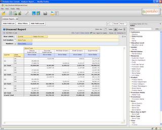 analyzer_table