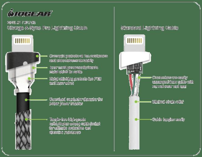 20 Elegant Wiring Diagram 1 Light 2 Switches