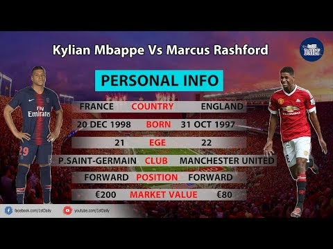 Kylian Mbappe Vs Marcus Rashford Career Compare - Who is Best?