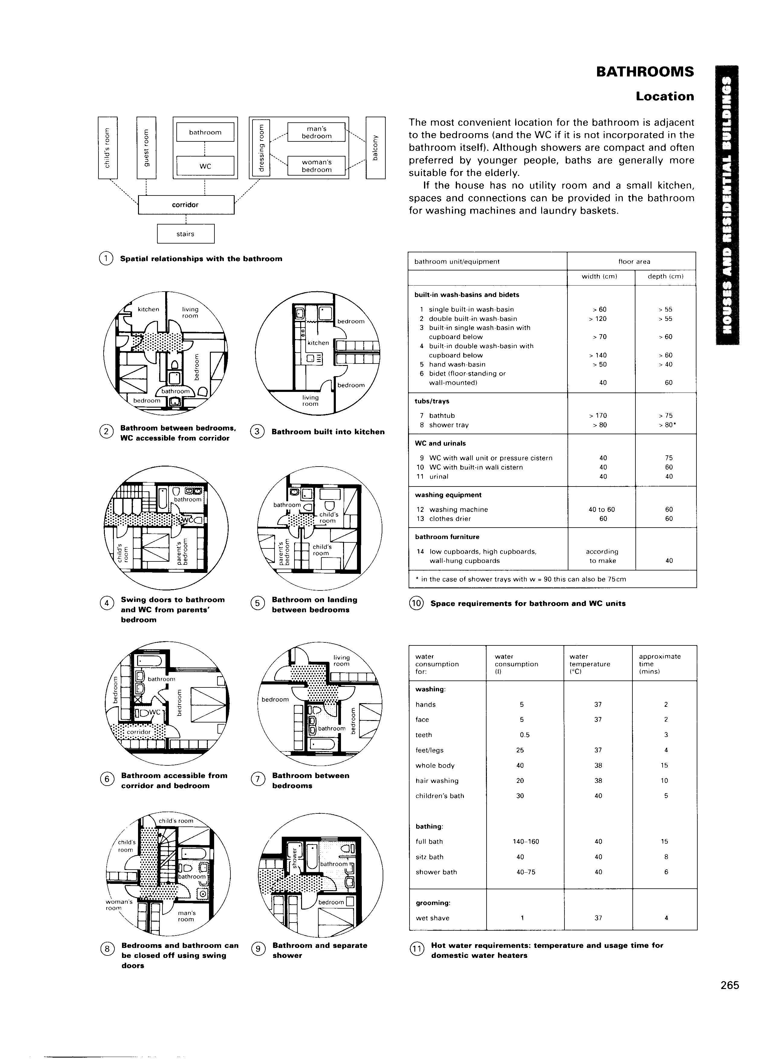 Hotel Design Standards Pdf Architectural Standard Ernst And Peter
