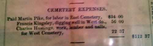 Cemetery Expenses by midgefrazel
