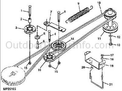 Wiring Diagram: 13 John Deere Lx277 Drive Belt Diagram