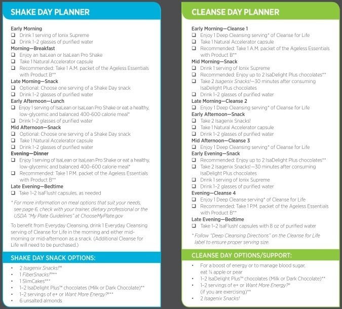 1000+ images about Isagenix on Pinterest | 30 day cleanse, 600 ...