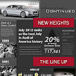 A History of Luxury Continued [Infographic]