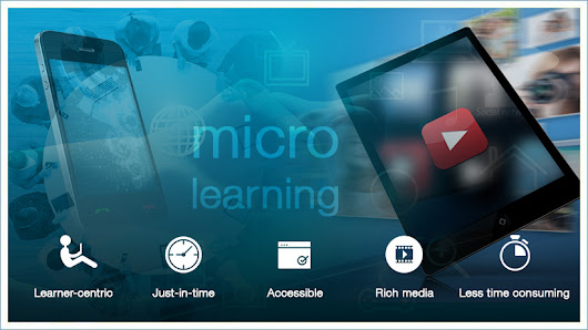 How Can You Use Interactive Videos For Microlearning-Based Training - EIDesign