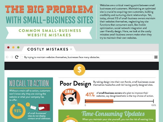 The Big Problem With Small-Business Sites