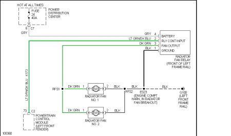 95 Dodge Caravan Cooling Fan Wiring Wiring Diagram God Stst God Stst Riply It