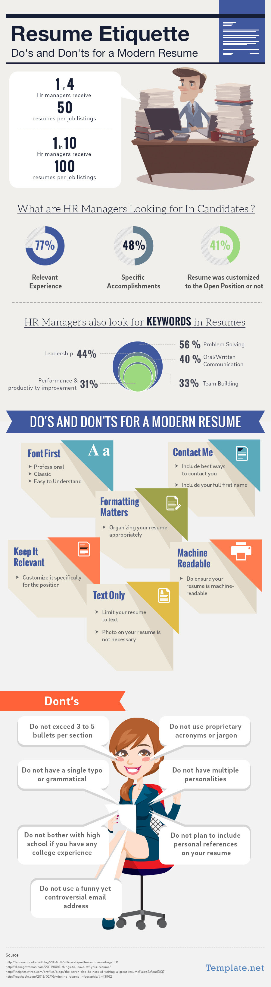 Resume Etiquette Do's and Don'ts for a Modern Resume
