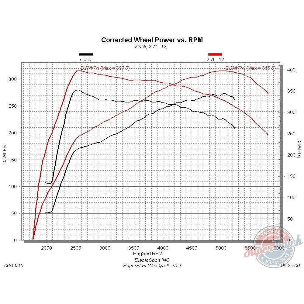 Wiring Diagram Database  2000 Chevy Cavalier Exhaust