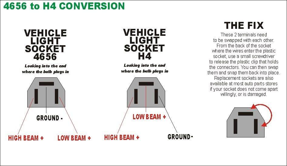 Headlight Bulb Wiring Diagram