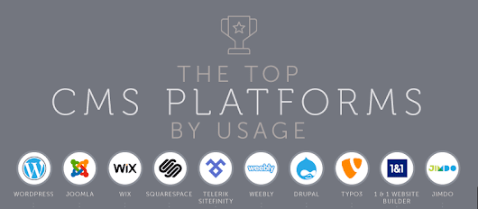 The Top CMS Platforms by Usage 2016 – BuiltWith Blog