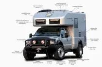 Earthroamer-XV-LT-Ultimate-Survival Vehicle