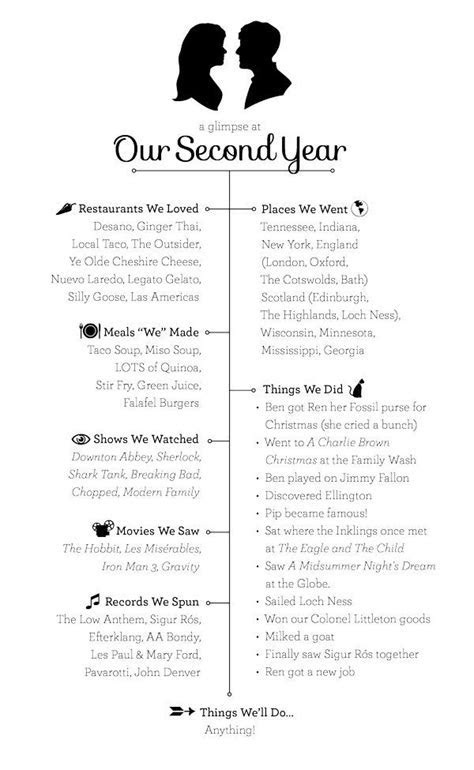 Best 25  Second wedding anniversary gift ideas on