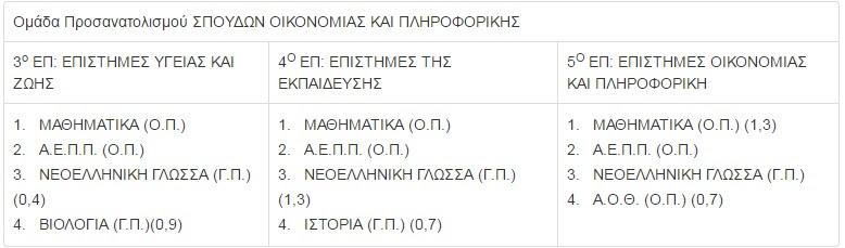 pinakas3