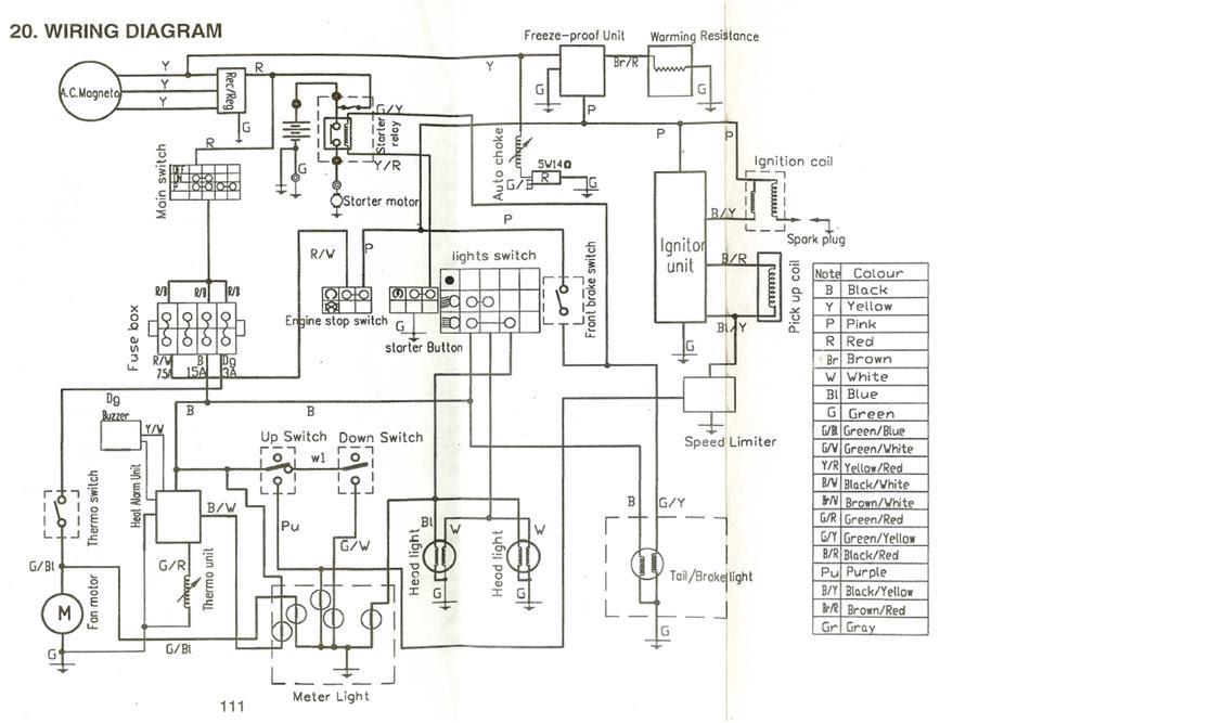 20 Best Linhai 260 Atv Wiring Diagram