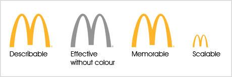 McDonalds logo design