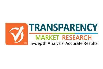 Global Perfluorocarbons Market to Grow as Chemical Analysis and Testing Becomes a Sound Industrial Trend