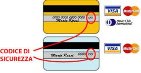 Cvc Carta Di Credito Carta