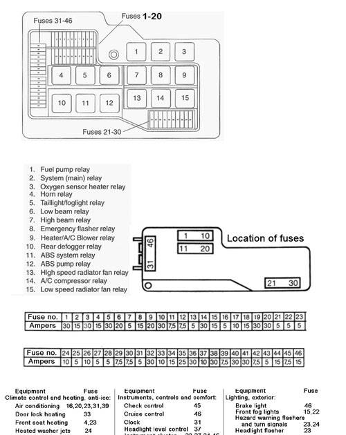 2000 Jeep Cherokee Fuse Diagram